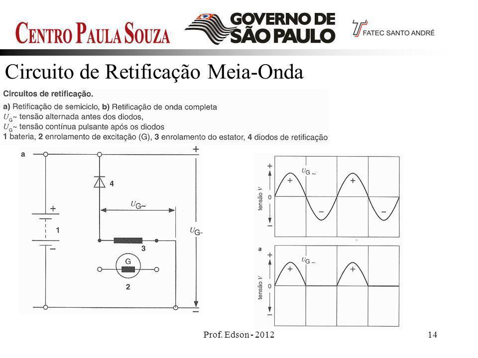Prof. Edson - 201214 Circuito de Retificação Meia-Onda