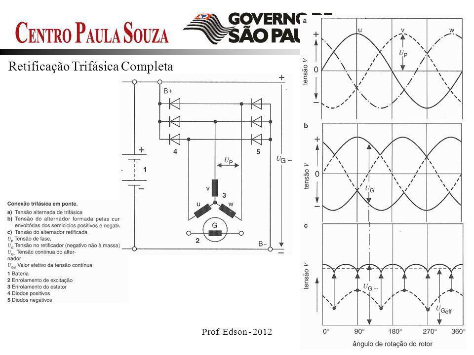 Prof. Edson - 201216 Retificação Trifásica Completa