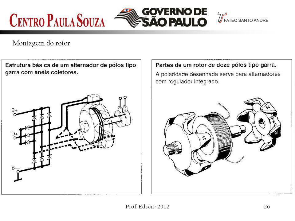 Prof. Edson - 201226 Montagem do rotor