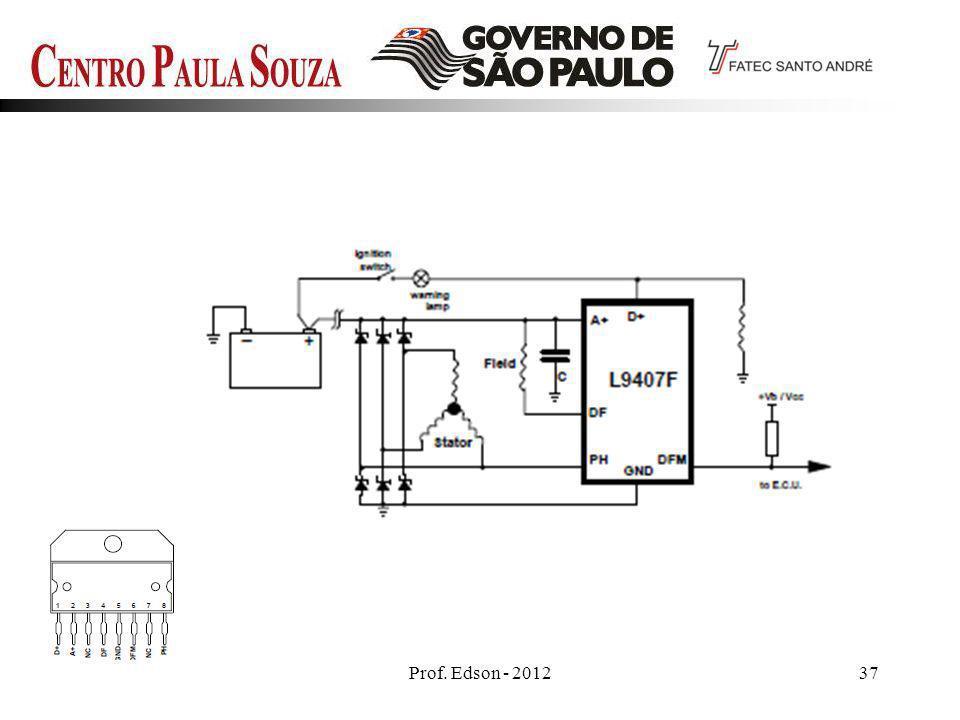 Prof. Edson - 201237