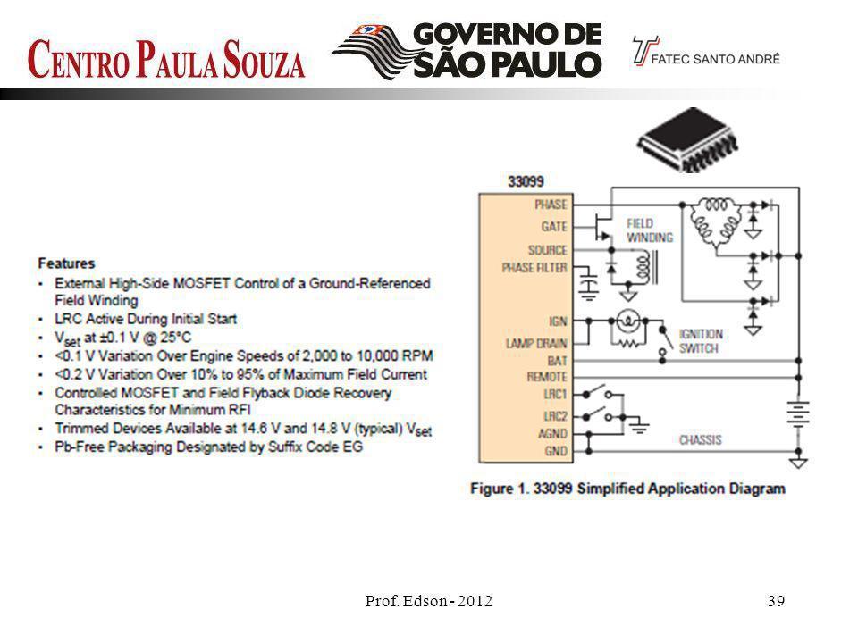 Prof. Edson - 201239