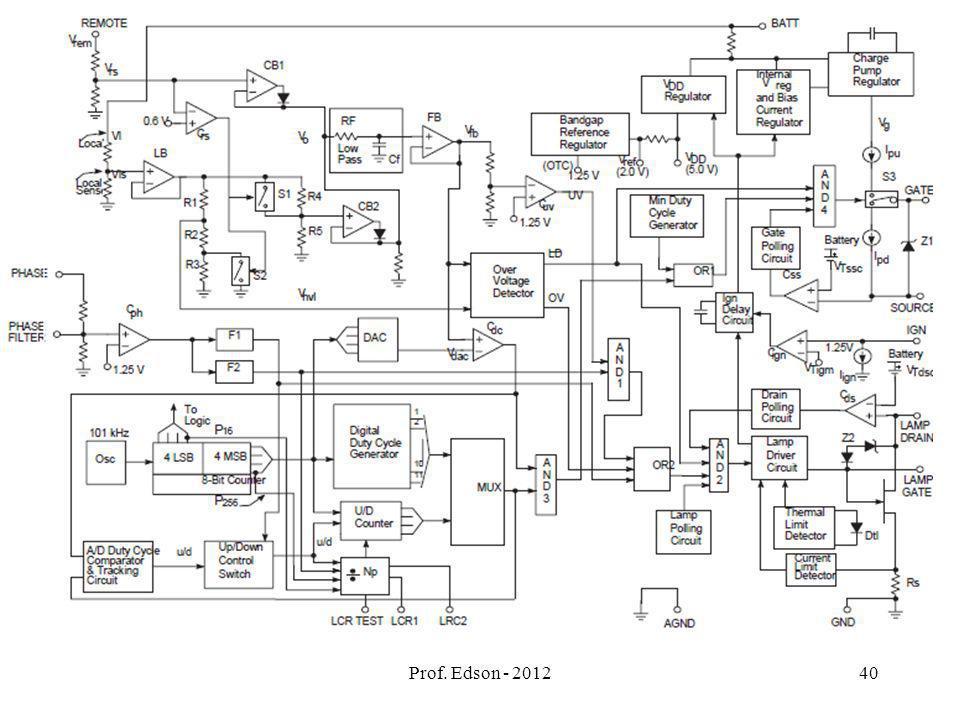 Prof. Edson - 201240