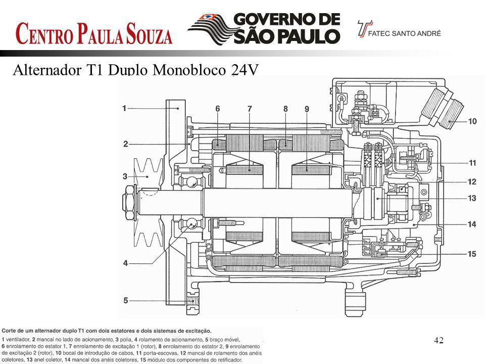ECK-200842 Alternador T1 Duplo Monobloco 24V