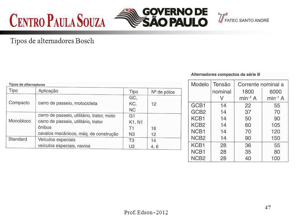 Prof. Edson - 2012 47 Tipos de alternadores Bosch