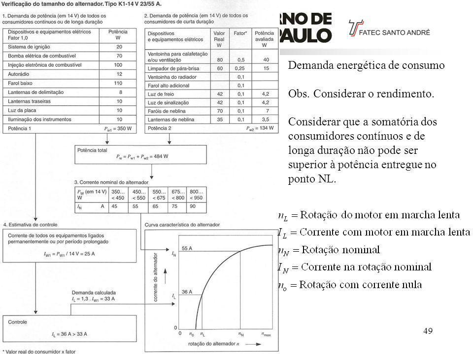 ECK-200849 Demanda energética de consumo Obs. Considerar o rendimento. Considerar que a somatória dos consumidores contínuos e de longa duração não po