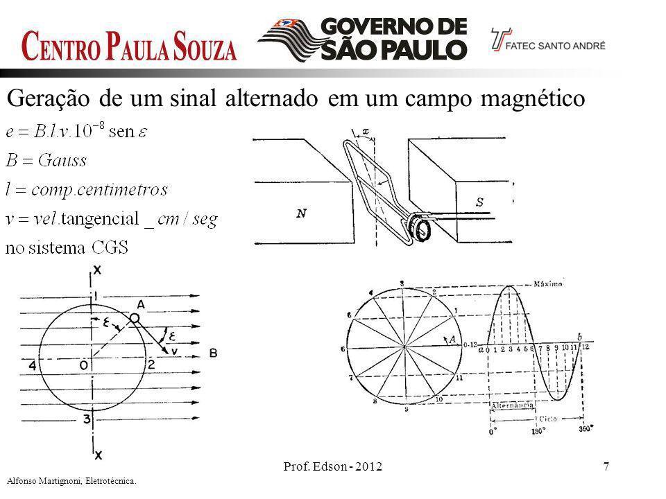 Prof. Edson - 20127 Geração de um sinal alternado em um campo magnético Alfonso Martignoni, Eletrotécnica.