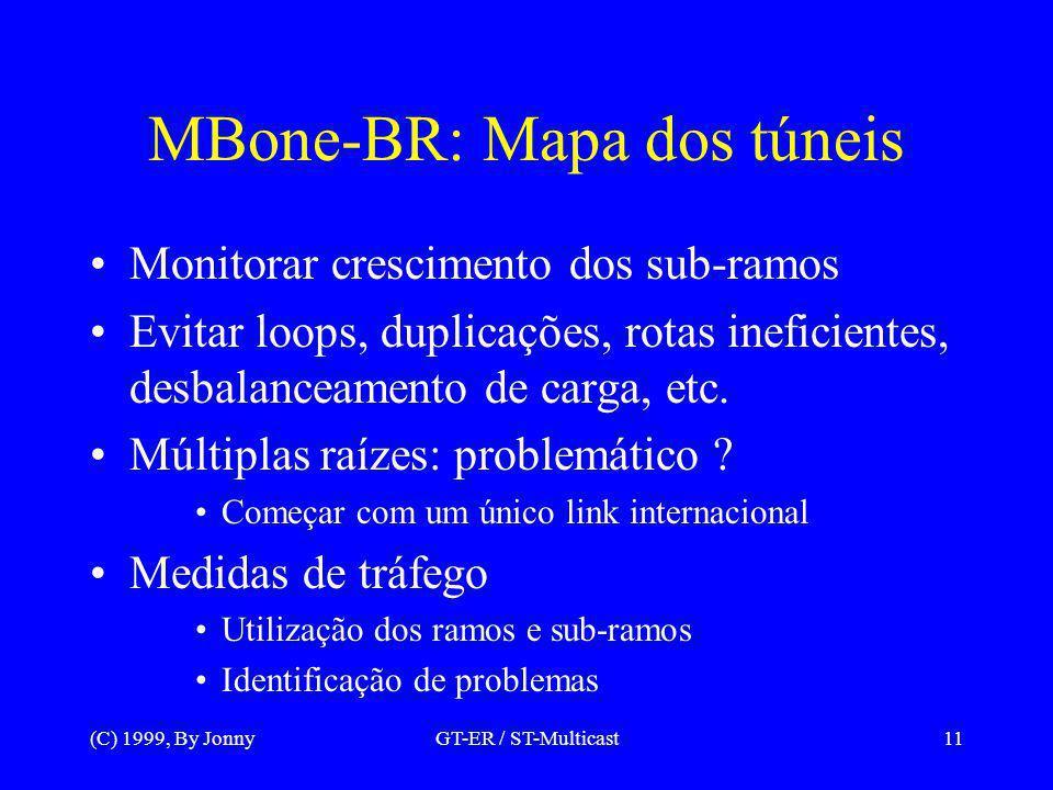 (C) 1999, By JonnyGT-ER / ST-Multicast11 MBone-BR: Mapa dos túneis Monitorar crescimento dos sub-ramos Evitar loops, duplicações, rotas ineficientes, desbalanceamento de carga, etc.