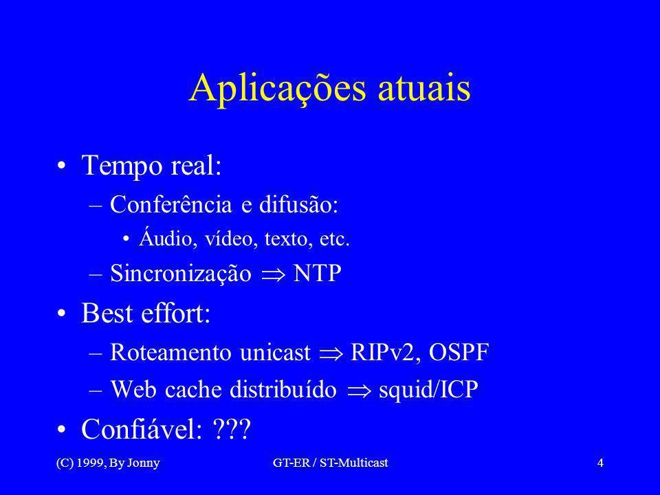 (C) 1999, By JonnyGT-ER / ST-Multicast5 Aplicações futuras Processamento distribuído ou redundante Arquivos distribuídos: ftp mirror ; news feed IPv6 multicast nativo Aplicações ainda não imaginadas Web push unicast por falta de opção Problema do ovo e da galinha Internet: suporte aplicações