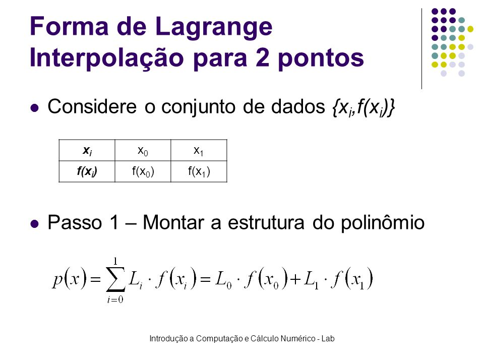 Introdução a Computação e Cálculo Numérico - Lab Forma de Lagrange Interpolação para 2 pontos Considere o conjunto de dados {x i,f(x i )} Passo 1 – Mo