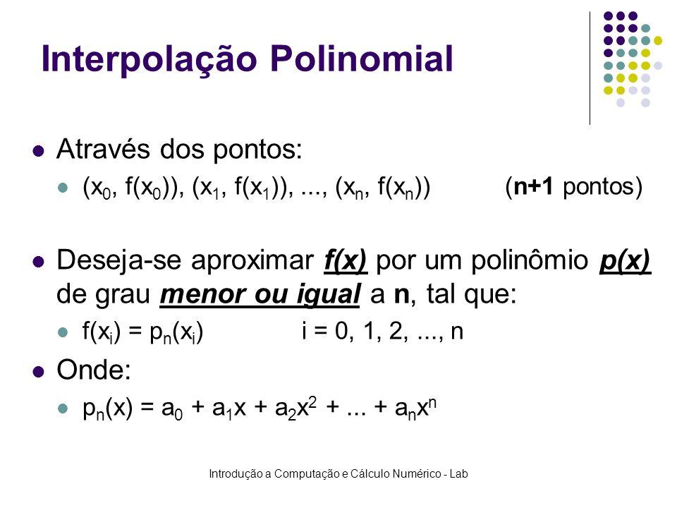 Introdução a Computação e Cálculo Numérico - Lab Interpolação Polinomial Através dos pontos: (x 0, f(x 0 )), (x 1, f(x 1 )),..., (x n, f(x n )) (n+1 p