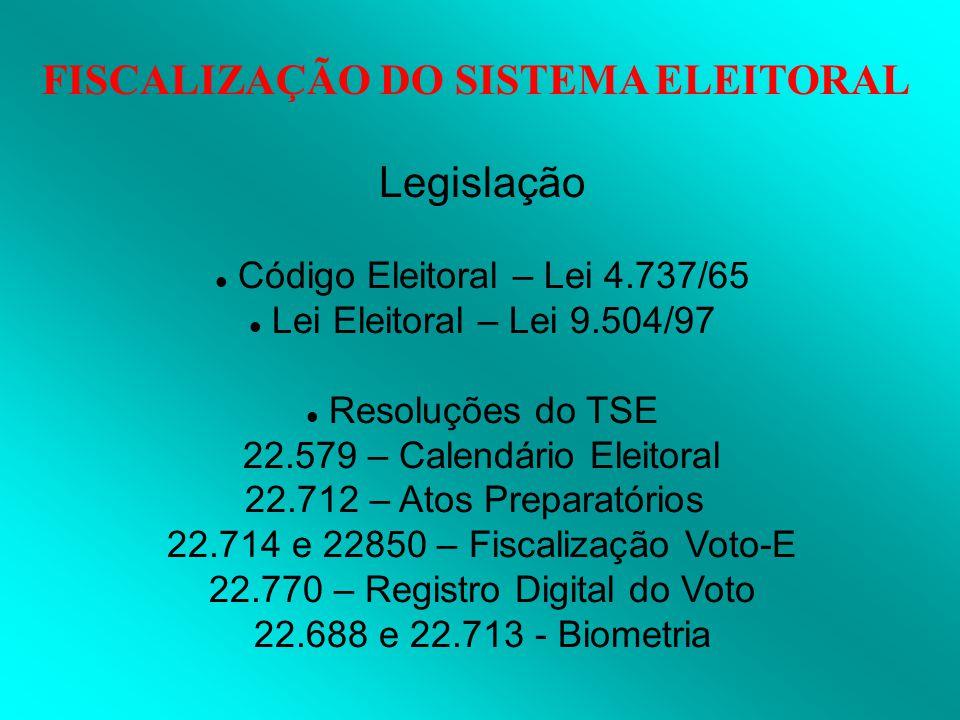 FISCALIZAÇÃO DO SISTEMA ELEITORAL Legislação Código Eleitoral – Lei 4.737/65 Lei Eleitoral – Lei 9.504/97 Resoluções do TSE 22.579 – Calendário Eleito