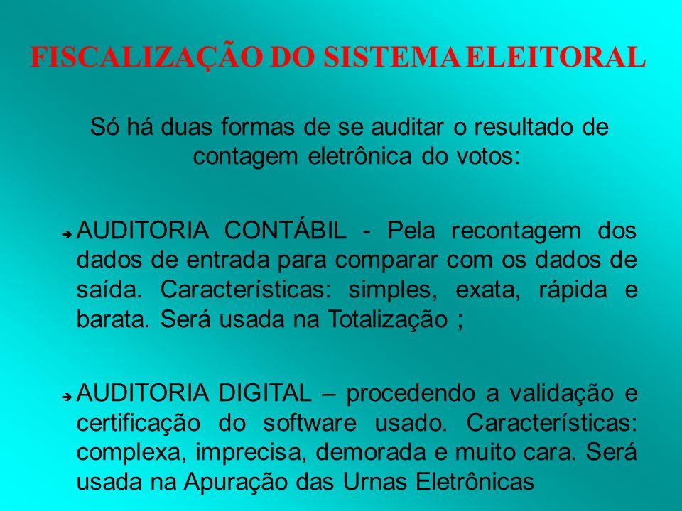 FISCALIZAÇÃO DO SISTEMA ELEITORAL Só há duas formas de se auditar o resultado de contagem eletrônica do votos: AUDITORIA CONTÁBIL - Pela recontagem do