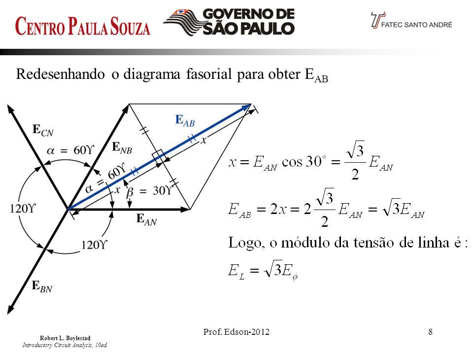 Prof. Edson-201219 Retificador Monofásico de Meia Onda Eletronica de Potência Daniel W. Hart