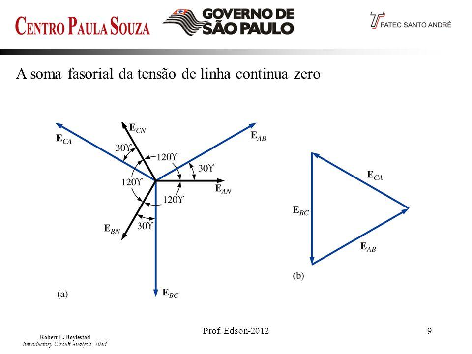 Prof. Edson-201210 Valores elétricos em um rede Trifásica em Estrela com cargas ligadas em Y