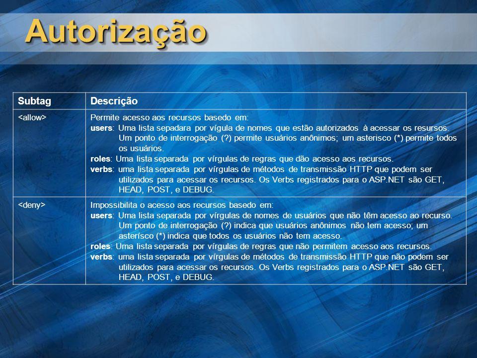 AutorizaçãoAutorização SubtagDescrição Permite acesso aos recursos basedo em: users: Uma lista sepadara por vígula de nomes que estão autorizados à acessar os resursos.