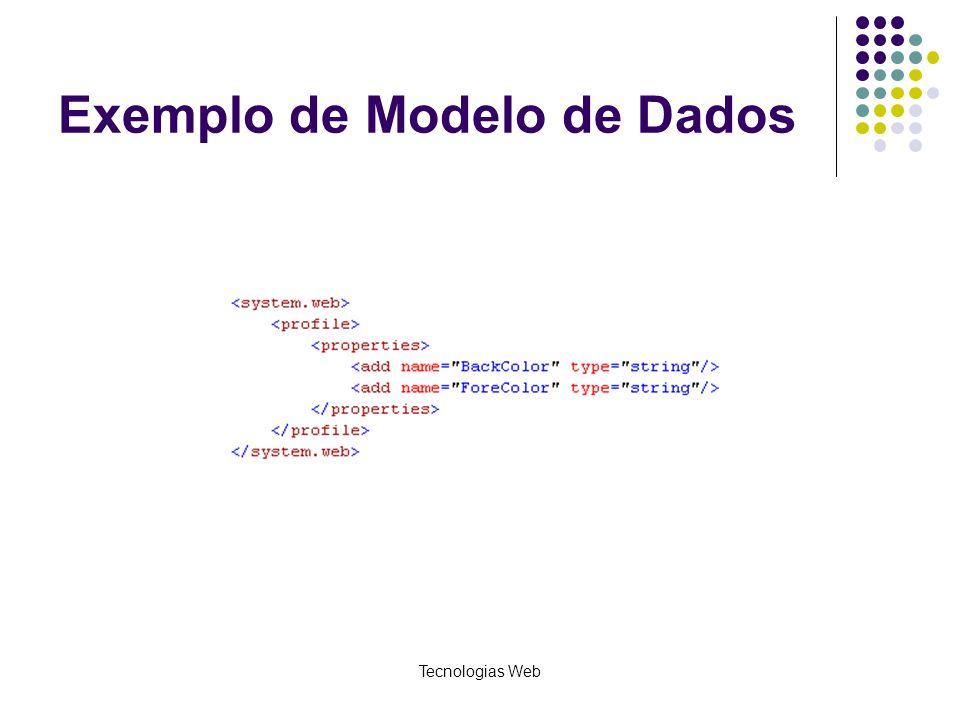 Tecnologias Web Exemplo de Modelo de Dados