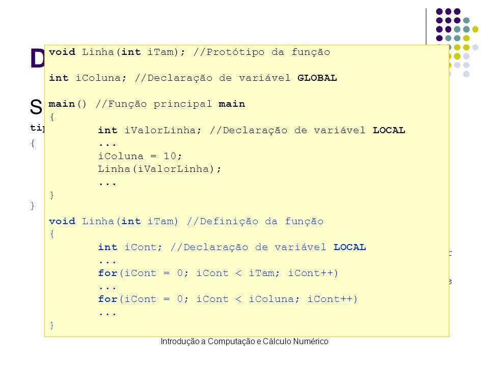 Introdução a Computação e Cálculo Numérico Definição de funções Sintaxe: tipo_retorno (tipo, tipo,...) { ;... } tipo_retorno: tipo de dado que será re