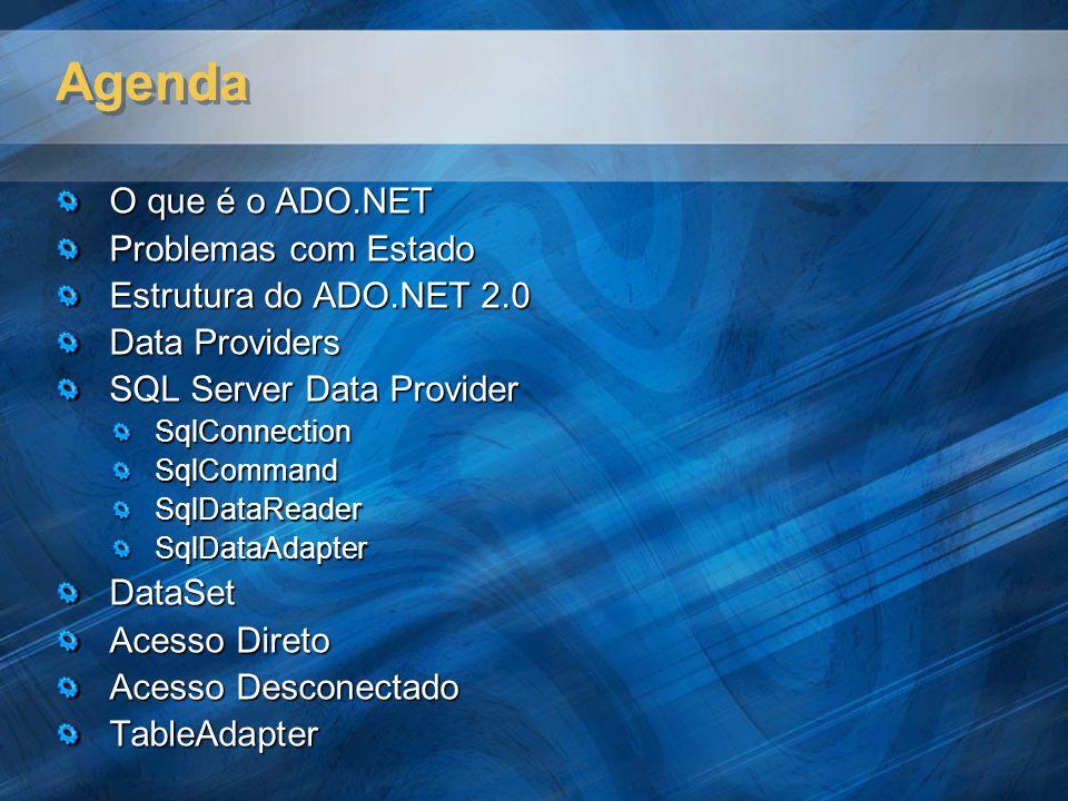 Agenda O que é o ADO.NET Problemas com Estado Estrutura do ADO.NET 2.0 Data Providers SQL Server Data Provider SqlConnectionSqlCommandSqlDataReaderSqlDataAdapterDataSet Acesso Direto Acesso Desconectado TableAdapter