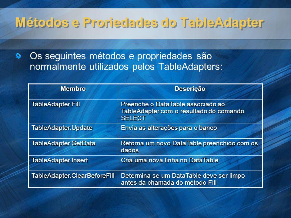 Métodos e Proriedades do TableAdapter Os seguintes métodos e propriedades são normalmente utilizados pelos TableAdapters: MembroDescrição TableAdapter.Fill Preenche o DataTable associado ao TableAdapter com o resultado do comando SELECT TableAdapter.Update Envia as alterações para o banco TableAdapter.GetData Retorna um novo DataTable preenchido com os dados TableAdapter.Insert Cria uma nova linha no DataTable TableAdapter.ClearBeforeFill Determina se um DataTable deve ser limpo antes da chamada do método Fill