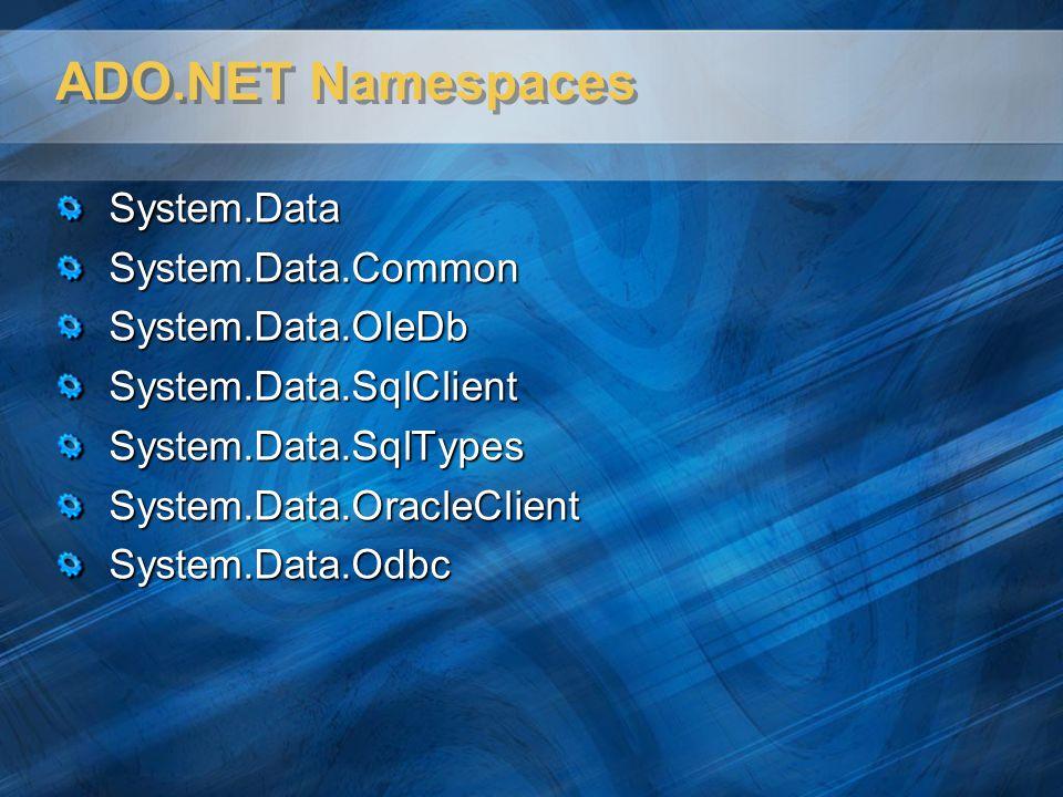 ADO.NET Namespaces System.DataSystem.Data.CommonSystem.Data.OleDbSystem.Data.SqlClientSystem.Data.SqlTypesSystem.Data.OracleClientSystem.Data.Odbc