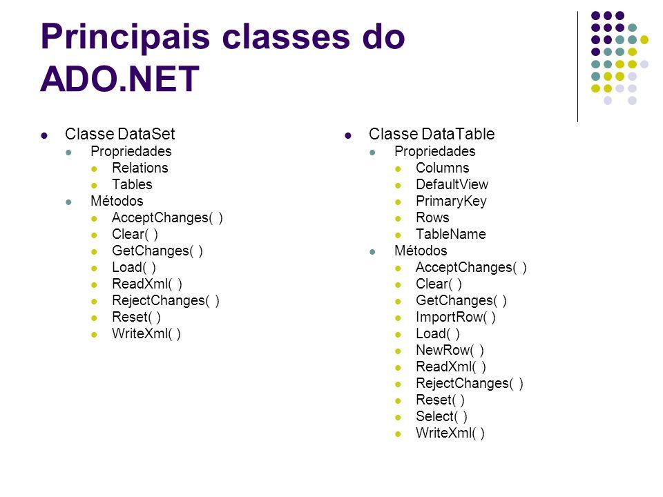 Principais classes do ADO.NET Classe DataSet Propriedades Relations Tables Métodos AcceptChanges( ) Clear( ) GetChanges( ) Load( ) ReadXml( ) RejectCh