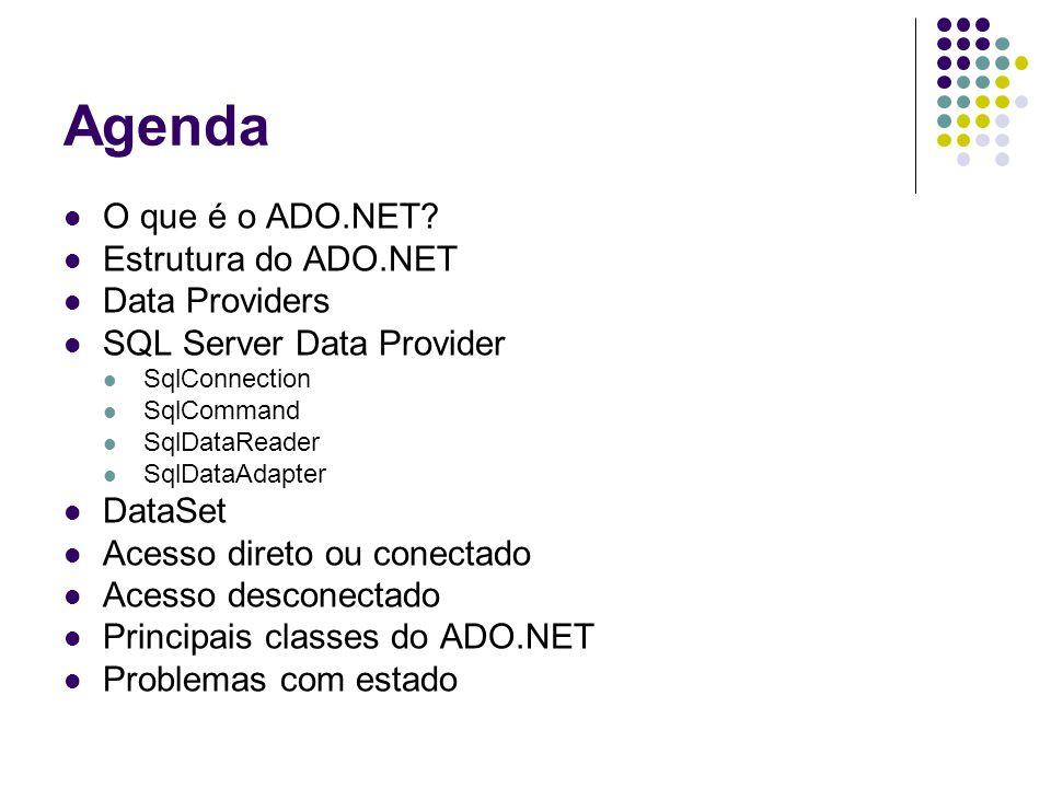 Agenda O que é o ADO.NET? Estrutura do ADO.NET Data Providers SQL Server Data Provider SqlConnection SqlCommand SqlDataReader SqlDataAdapter DataSet A