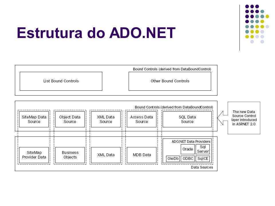 Estrutura do ADO.NET