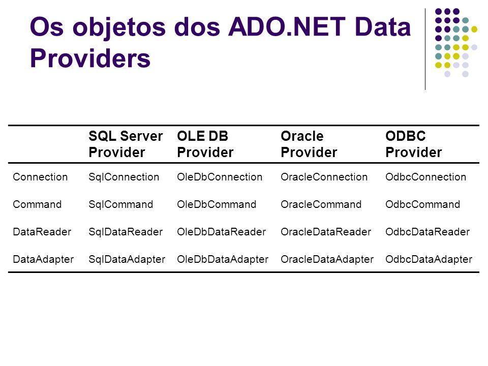 Os objetos dos ADO.NET Data Providers SQL Server Provider OLE DB Provider Oracle Provider ODBC Provider ConnectionSqlConnectionOleDbConnectionOracleCo