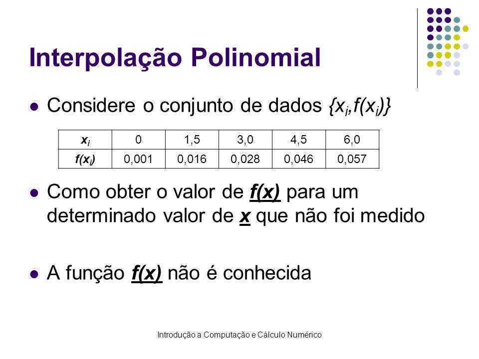 Introdução a Computação e Cálculo Numérico Interpolação Polinomial Considere o conjunto de dados {x i,f(x i )} Como obter o valor de f(x) para um determinado valor de x que não foi medido A função f(x) não é conhecida xixi 01,53,04,56,0 f(x i )0,0010,0160,0280,0460,057