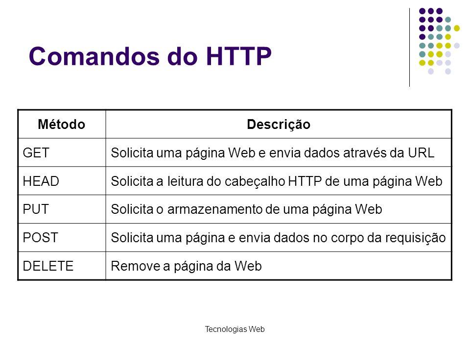 Tecnologias Web Comandos do HTTP MétodoDescrição GETSolicita uma página Web e envia dados através da URL HEADSolicita a leitura do cabeçalho HTTP de u