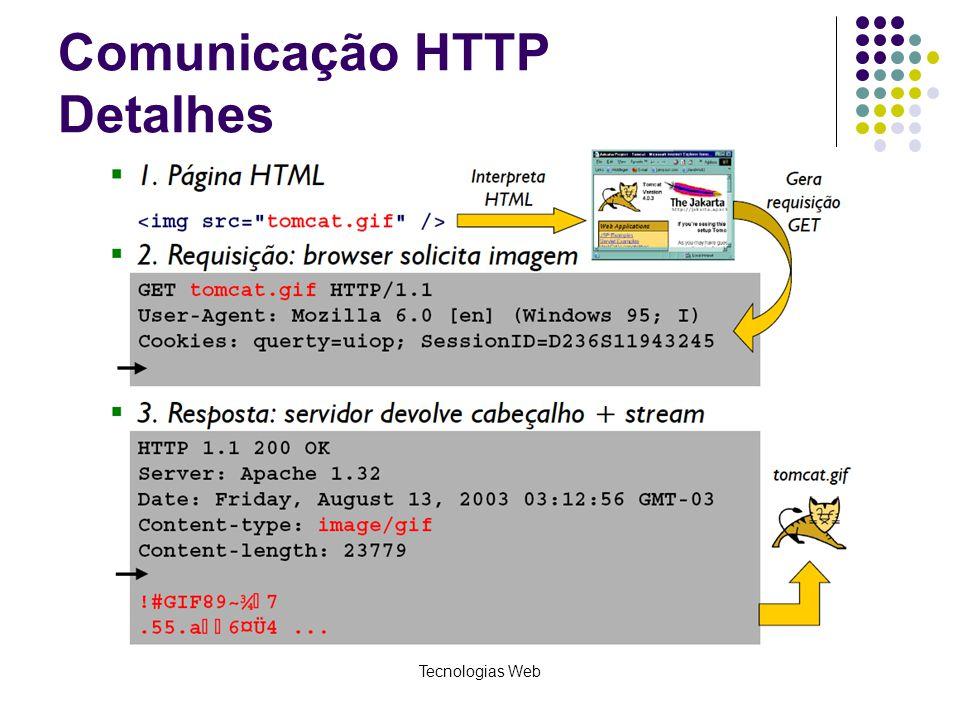 Tecnologias Web Comunicação HTTP Detalhes