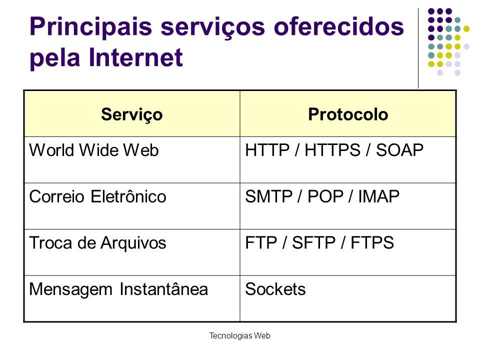 Tecnologias Web Principais serviços oferecidos pela Internet Serviço Protocolo World Wide WebHTTP / HTTPS / SOAP Correio EletrônicoSMTP / POP / IMAP T