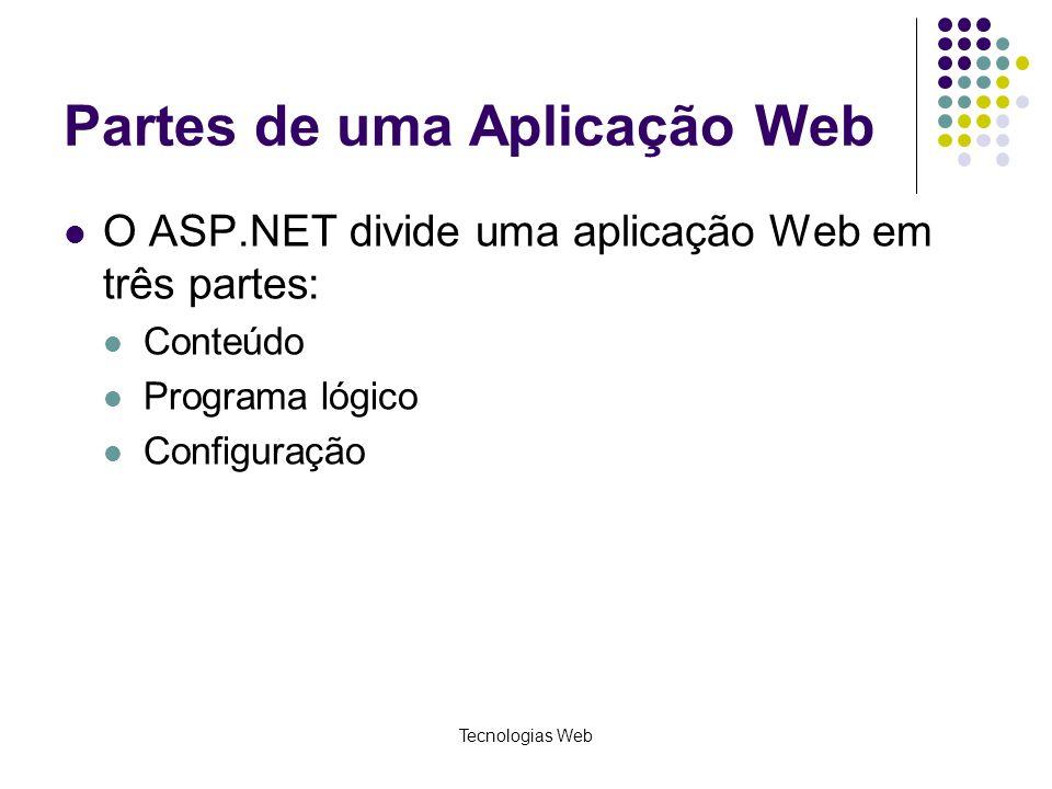 Tecnologias Web Partes de uma Aplicação Web O ASP.NET divide uma aplicação Web em três partes: Conteúdo Programa lógico Configuração