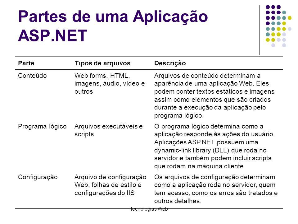 Tecnologias Web Partes de uma Aplicação ASP.NET ParteTipos de arquivosDescrição ConteúdoWeb forms, HTML, imagens, áudio, vídeo e outros Arquivos de co