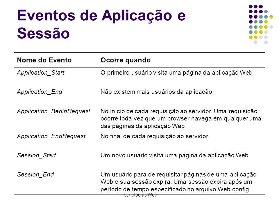 Tecnologias Web Eventos de Aplicação e Sessão Nome do EventoOcorre quando Application_StartO primeiro usuário visita uma página da aplicação Web Appli