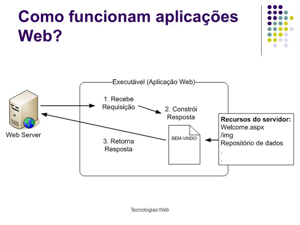Tecnologias Web Como funcionam aplicações Web?