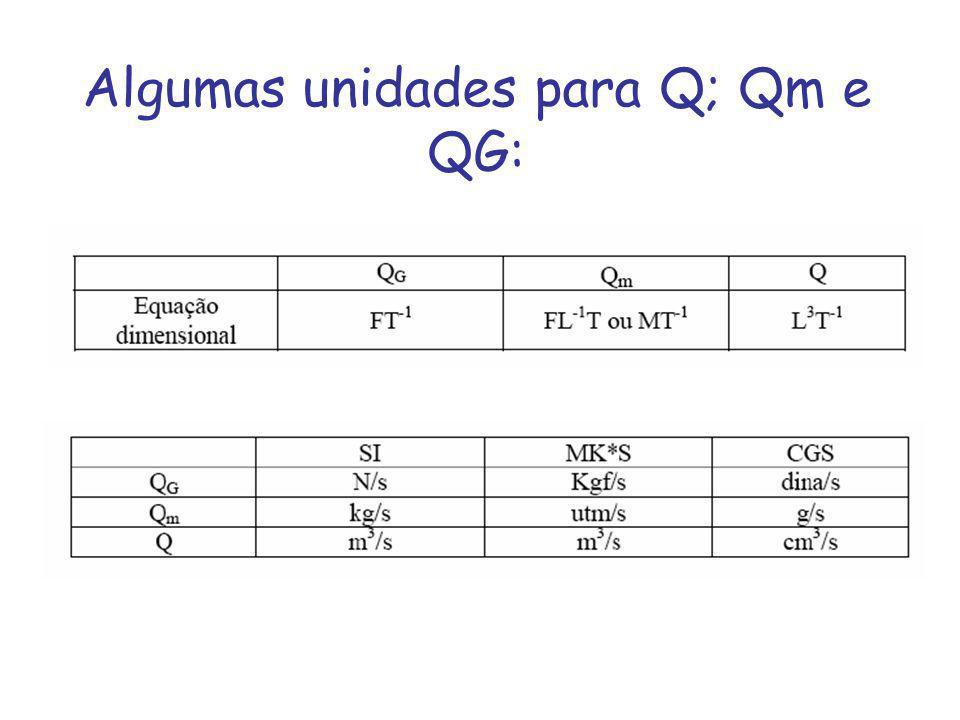 Algumas unidades para Q; Qm e QG: