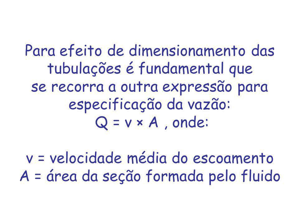 Para efeito de dimensionamento das tubulações é fundamental que se recorra a outra expressão para especificação da vazão: Q = v × A, onde: v = velocid