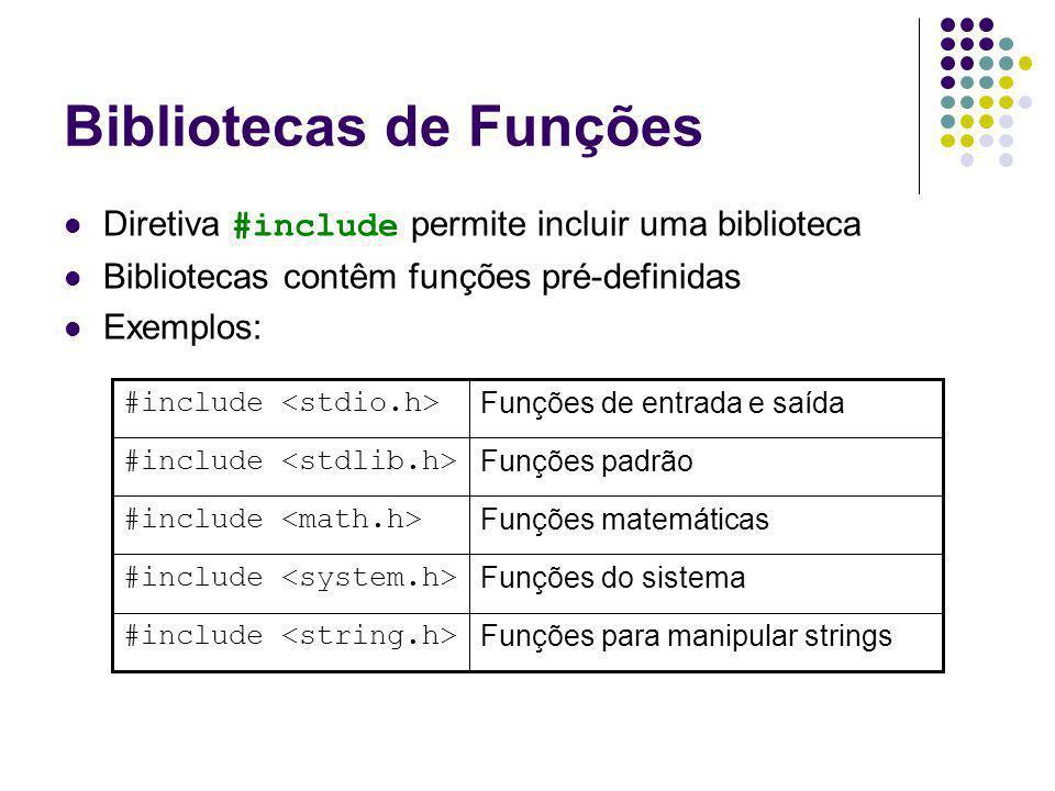 Bibliotecas de Funções Diretiva #include permite incluir uma biblioteca Bibliotecas contêm funções pré-definidas Exemplos: Funções para manipular stri