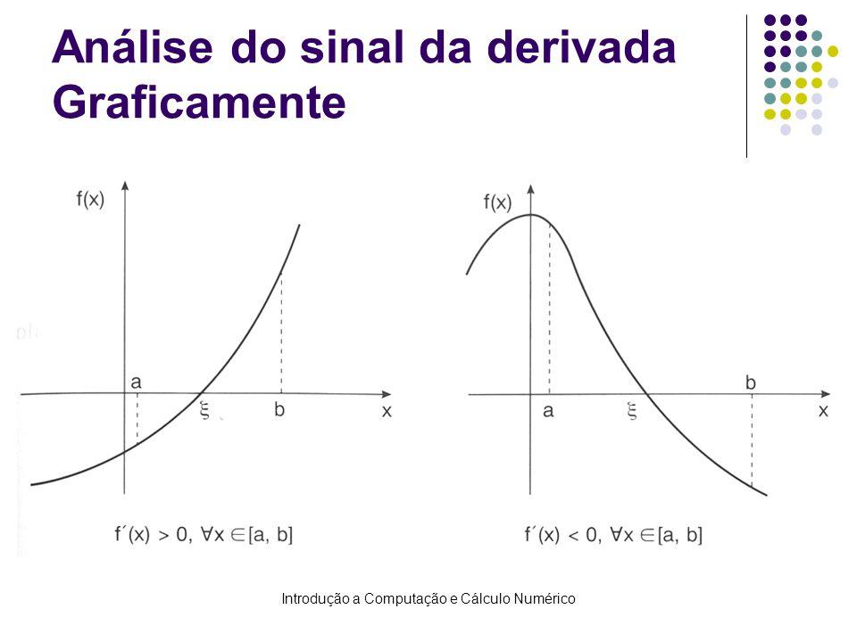 Introdução a Computação e Cálculo Numérico Análise do sinal da derivada Graficamente