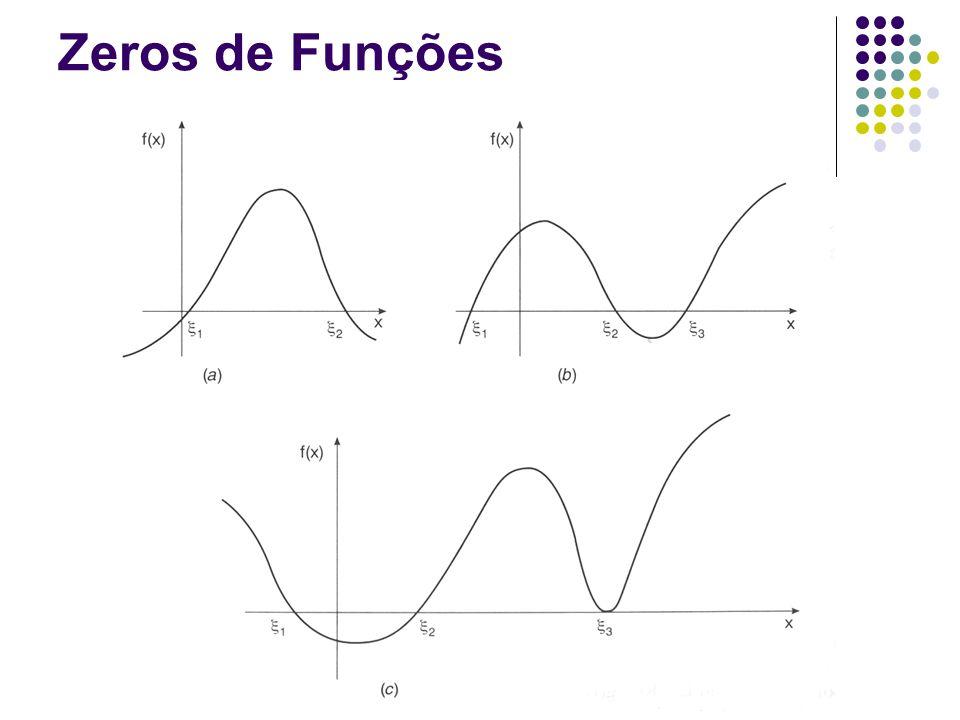 Introdução a Computação e Cálculo Numérico Como obter raízes reais de uma equação qualquer.