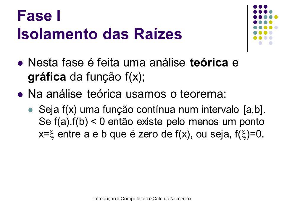 Introdução a Computação e Cálculo Numérico Fase I Isolamento das Raízes Nesta fase é feita uma análise teórica e gráfica da função f(x); Na análise teórica usamos o teorema: Seja f(x) uma função contínua num intervalo [a,b].