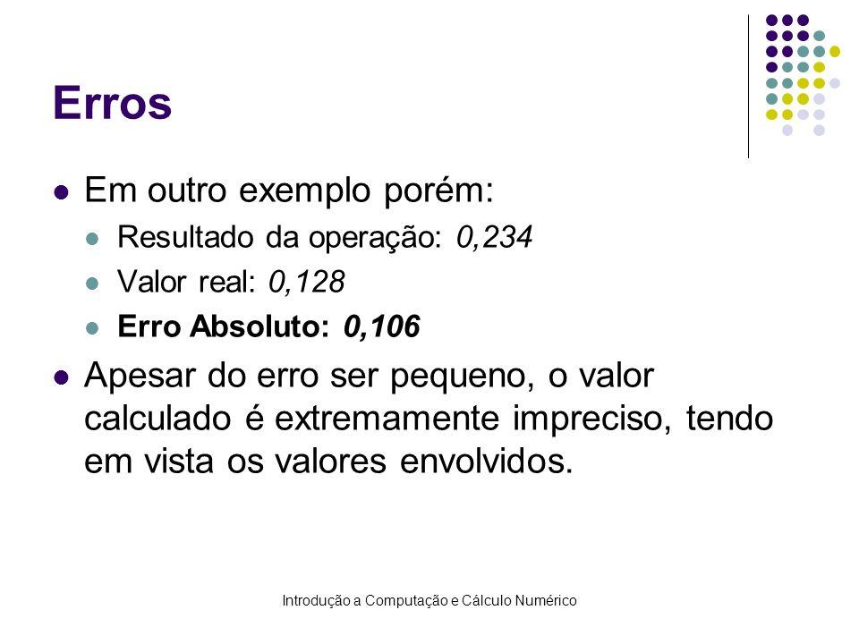Introdução a Computação e Cálculo Numérico Erros Em outro exemplo porém: Resultado da operação: 0,234 Valor real: 0,128 Erro Absoluto: 0,106 Apesar do