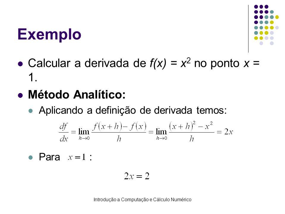 Introdução a Computação e Cálculo Numérico Exemplo Calcular a derivada de f(x) = x 2 no ponto x = 1. Método Analítico: Aplicando a definição de deriva