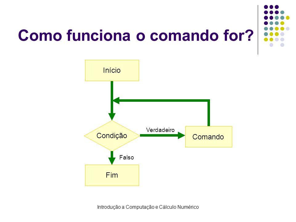Introdução a Computação e Cálculo Numérico Como funciona o comando for? Início Fim Comando Condição Verdadeiro Falso