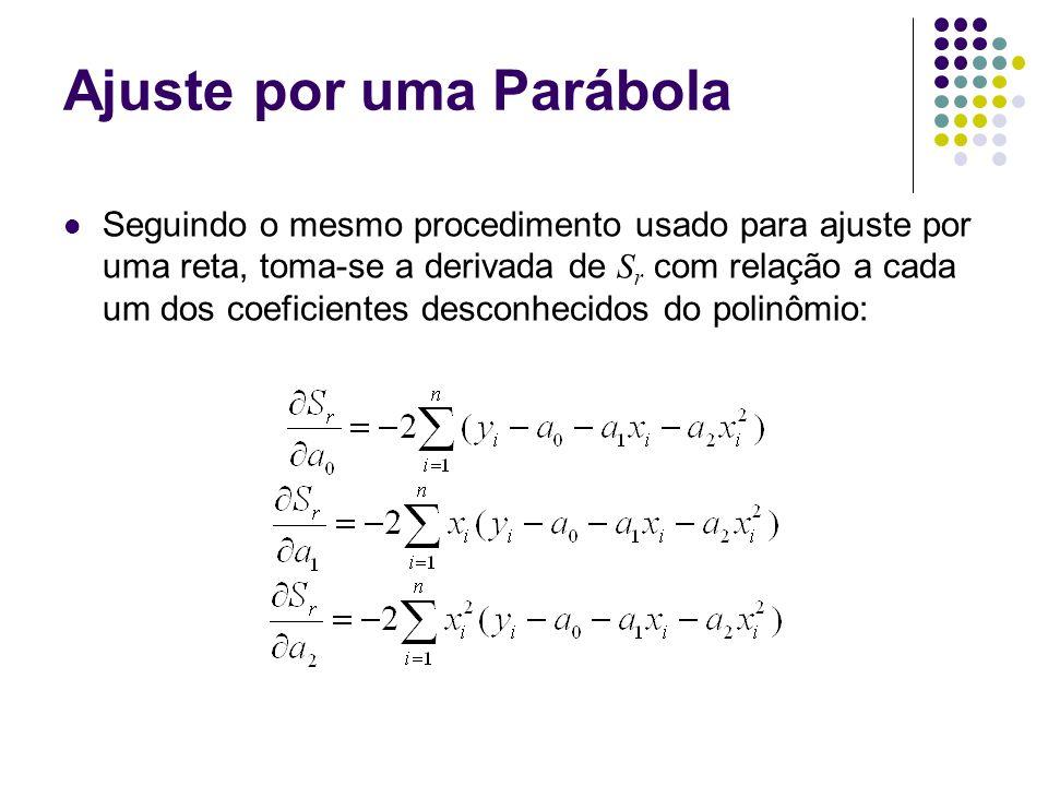 Ajuste por uma Parábola Seguindo o mesmo procedimento usado para ajuste por uma reta, toma-se a derivada de S r com relação a cada um dos coeficientes desconhecidos do polinômio:
