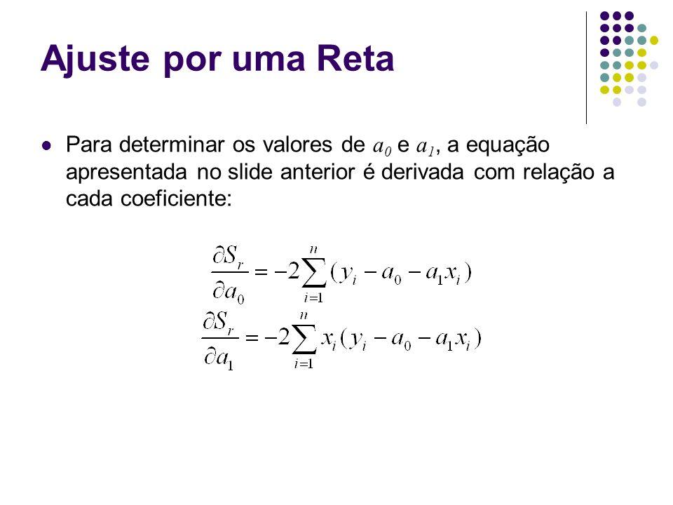 Ajuste por uma Reta Para determinar os valores de a 0 e a 1, a equação apresentada no slide anterior é derivada com relação a cada coeficiente: