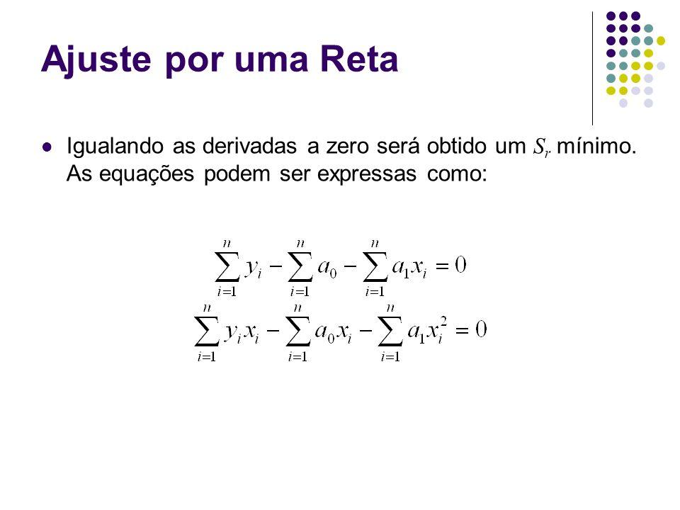 Ajuste por uma Reta Igualando as derivadas a zero será obtido um S r mínimo.