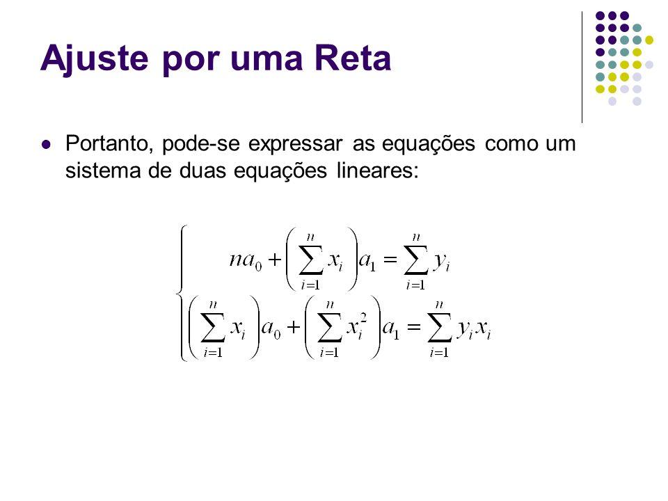 Ajuste por uma Reta As equações do sistema podem ser resolvidas simultaneamente através das expressões abaixo: