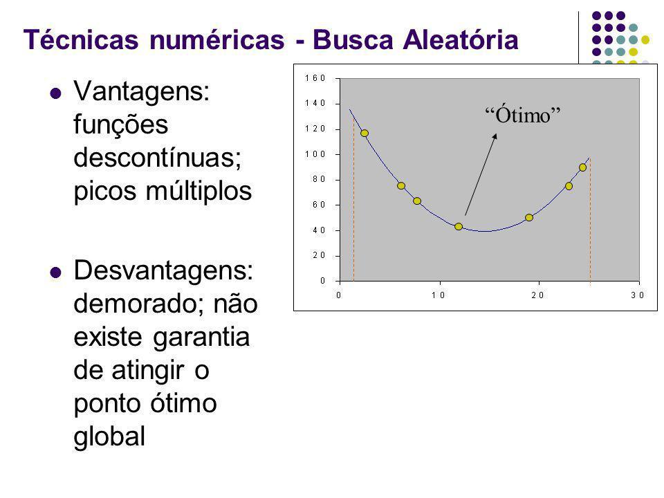 Técnicas numéricas - Busca Aleatória Vantagens: funções descontínuas; picos múltiplos Desvantagens: demorado; não existe garantia de atingir o ponto ótimo global Ótimo